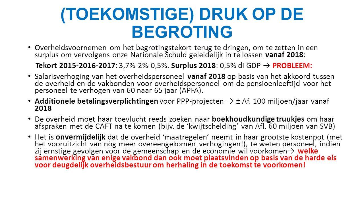 (TOEKOMSTIGE) DRUK OP DE BEGROTING Overheidsvoornemen om het begrotingstekort terug te dringen, om te zetten in een surplus om vervolgens onze Nationale Schuld geleidelijk in te lossen vanaf 2018: Tekort 2015-2016-2017: 3,7%-2%-0,5%.