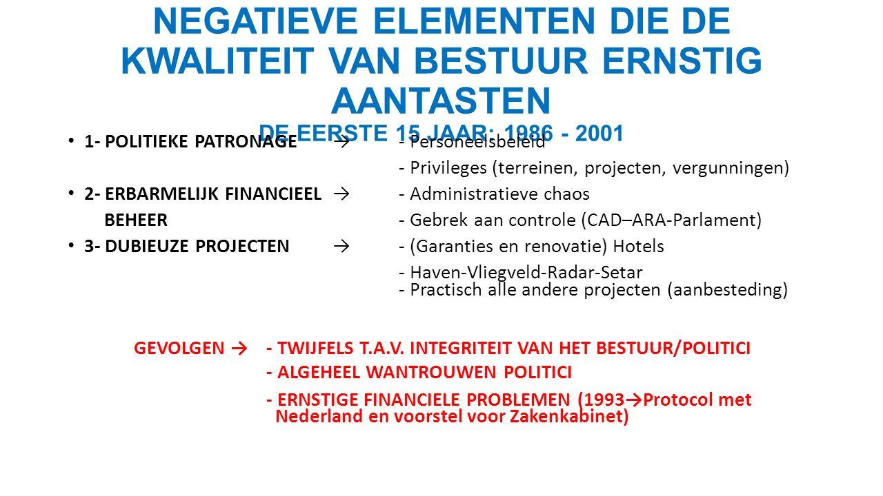 NEGATIEVE ELEMENTEN DIE DE KWALITEIT VAN BESTUUR ERNSTIG AANTASTEN DE EERSTE 15 JAAR: 1986 - 2001 1- POLITIEKE PATRONAGE→- Personeelsbeleid - Privileges (terreinen, projecten, vergunningen) 2- ERBARMELIJK FINANCIEEL →- Administratieve chaos BEHEER - Gebrek aan controle (CAD–ARA-Parlament) 3- DUBIEUZE PROJECTEN→- (Garanties en renovatie) Hotels - Haven-Vliegveld-Radar-Setar - Practisch alle andere projecten (aanbesteding) GEVOLGEN → - TWIJFELS T.A.V.