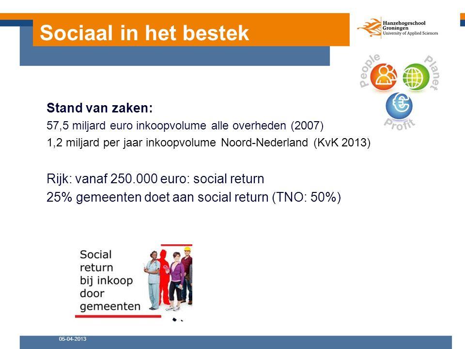 Sociaal in het bestek Stand van zaken: 57,5 miljard euro inkoopvolume alle overheden (2007) 1,2 miljard per jaar inkoopvolume Noord-Nederland (KvK 2013) Rijk: vanaf 250.000 euro: social return 25% gemeenten doet aan social return (TNO: 50%) 05-04-2013