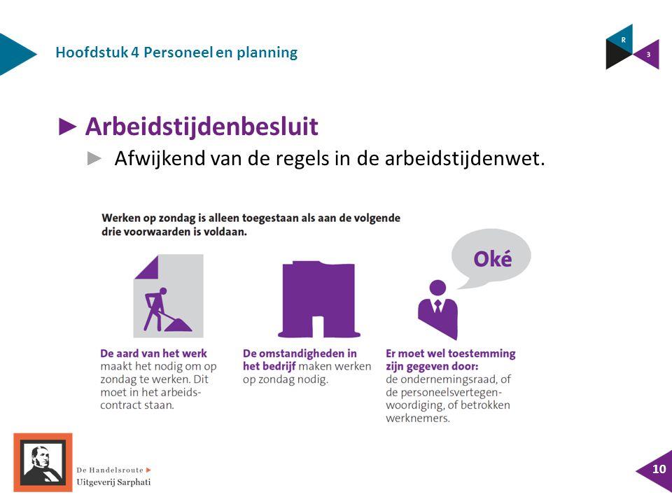Hoofdstuk 4 Personeel en planning 10 ► Arbeidstijdenbesluit ► Afwijkend van de regels in de arbeidstijdenwet.