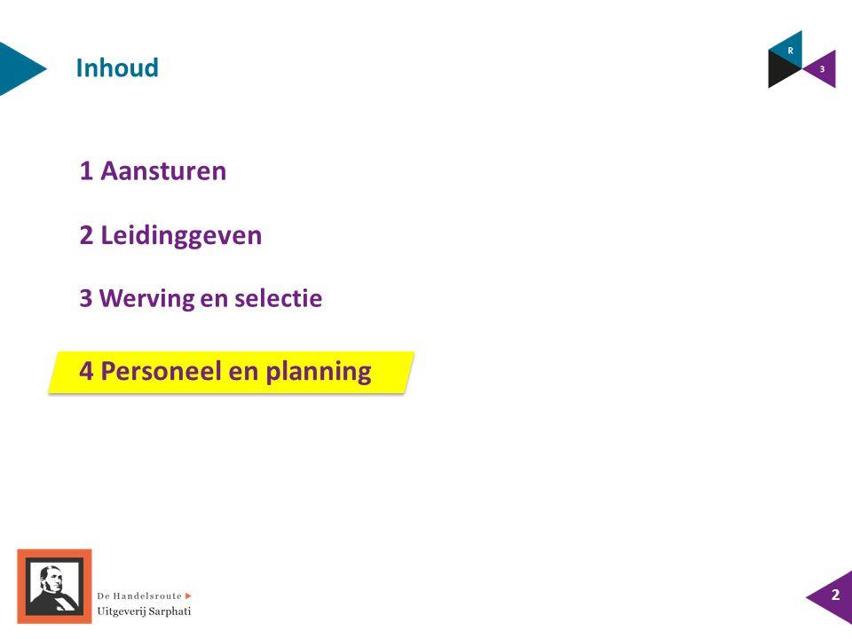 Inhoud 1 Aansturen 2 3 Werving en selectie 4 Personeel en planning 2 Leidinggeven