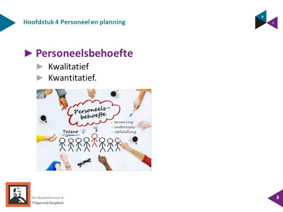 Hoofdstuk 4 Personeel en planning 3 ► Personeelsbehoefte ► Kwalitatief ► Kwantitatief.