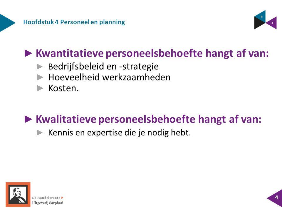 Hoofdstuk 4 Personeel en planning 4 ► Kwantitatieve personeelsbehoefte hangt af van: ► B edrijfsbeleid en -strategie ► Hoeveelheid werkzaamheden ► Kos