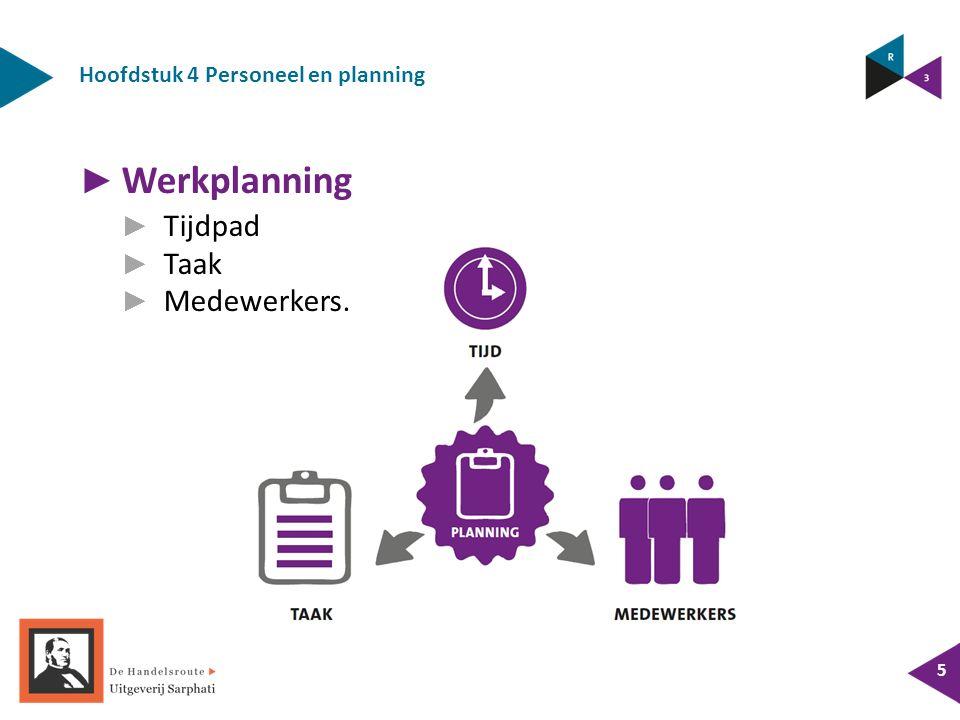 Hoofdstuk 4 Personeel en planning 5 ► Werkplanning ► Tijdpad ► Taak ► Medewerkers.