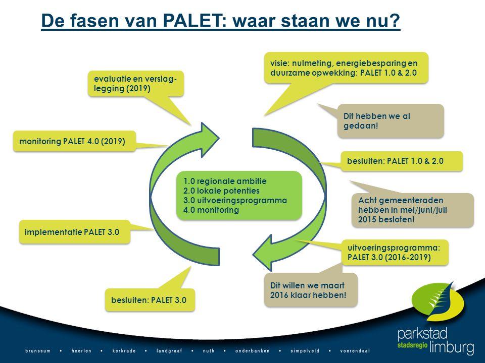 visie: nulmeting, energiebesparing en duurzame opwekking: PALET 1.0 & 2.0 uitvoeringsprogramma: PALET 3.0 (2016-2019) besluiten: PALET 3.0 implementatie PALET 3.0 evaluatie en verslag- legging (2019) 1.0 regionale ambitie 2.0 lokale potenties 3.0 uitvoeringsprogramma 4.0 monitoring 1.0 regionale ambitie 2.0 lokale potenties 3.0 uitvoeringsprogramma 4.0 monitoring besluiten: PALET 1.0 & 2.0 Dit hebben we al gedaan.
