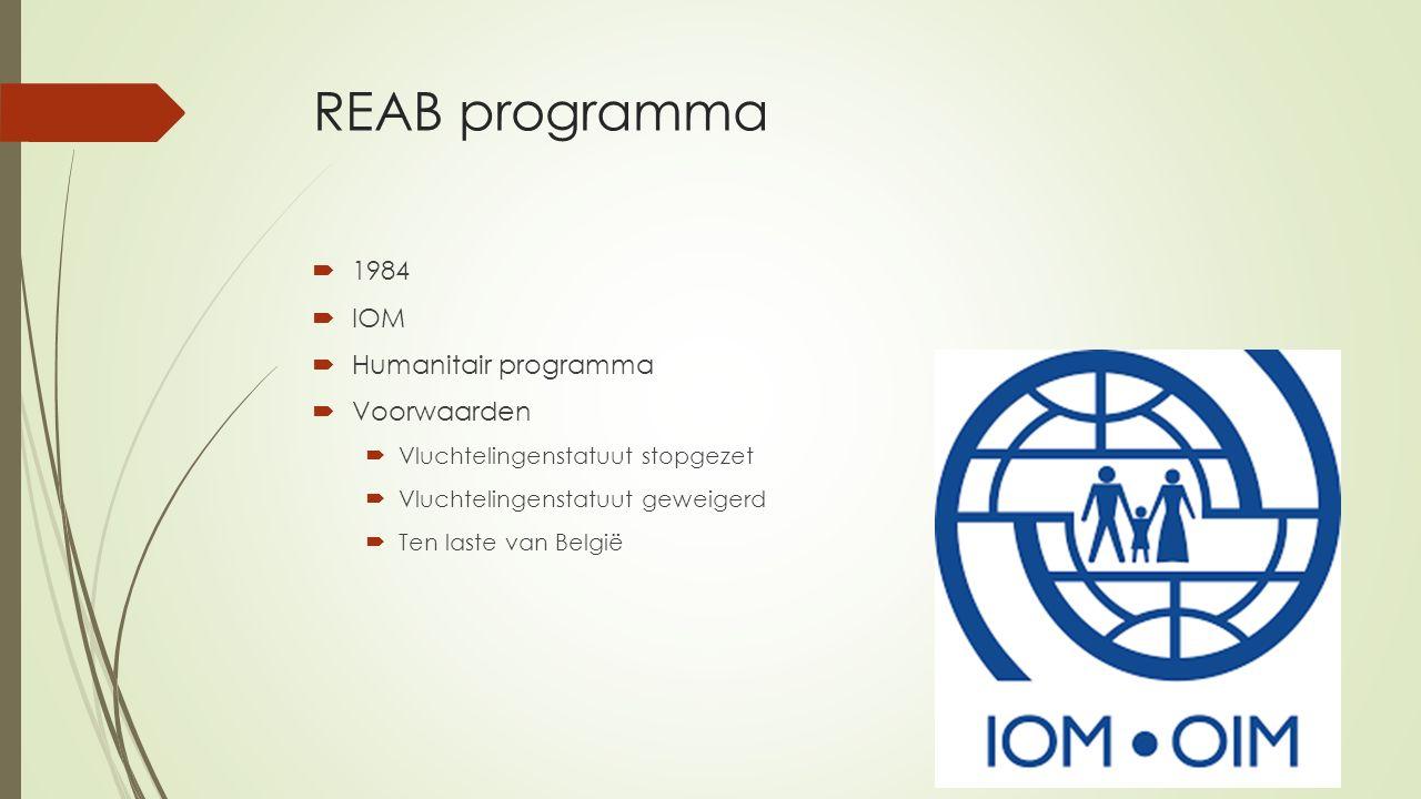 REAB programma  1984  IOM  Humanitair programma  Voorwaarden  Vluchtelingenstatuut stopgezet  Vluchtelingenstatuut geweigerd  Ten laste van Bel
