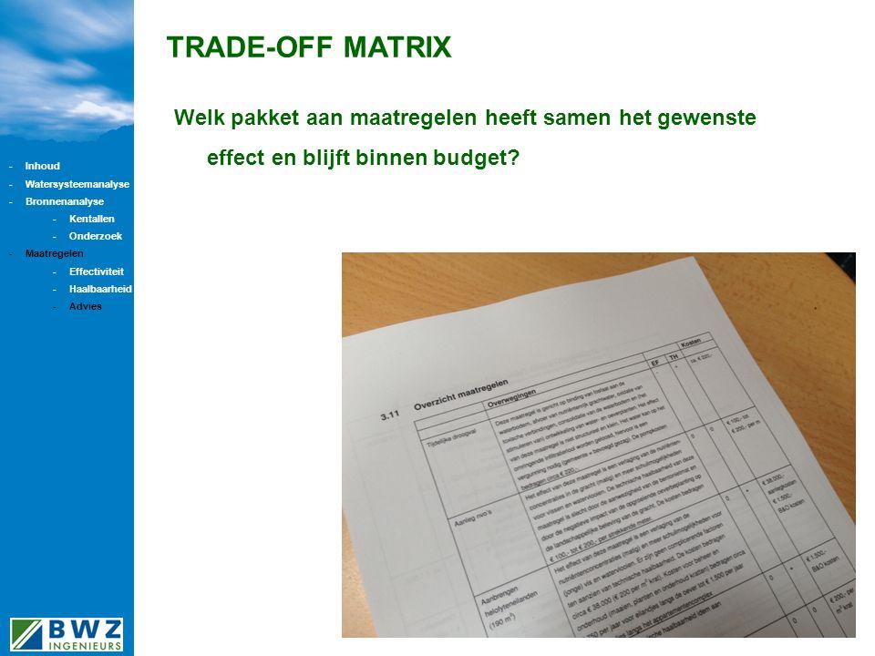 TRADE-OFF MATRIX Welk pakket aan maatregelen heeft samen het gewenste effect en blijft binnen budget? -Inhoud -Watersysteemanalyse -Bronnenanalyse -Ke