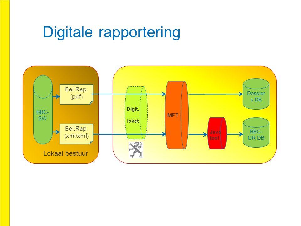Digitale rapportering Lokaal bestuur BBC- SW Bel.Rap.