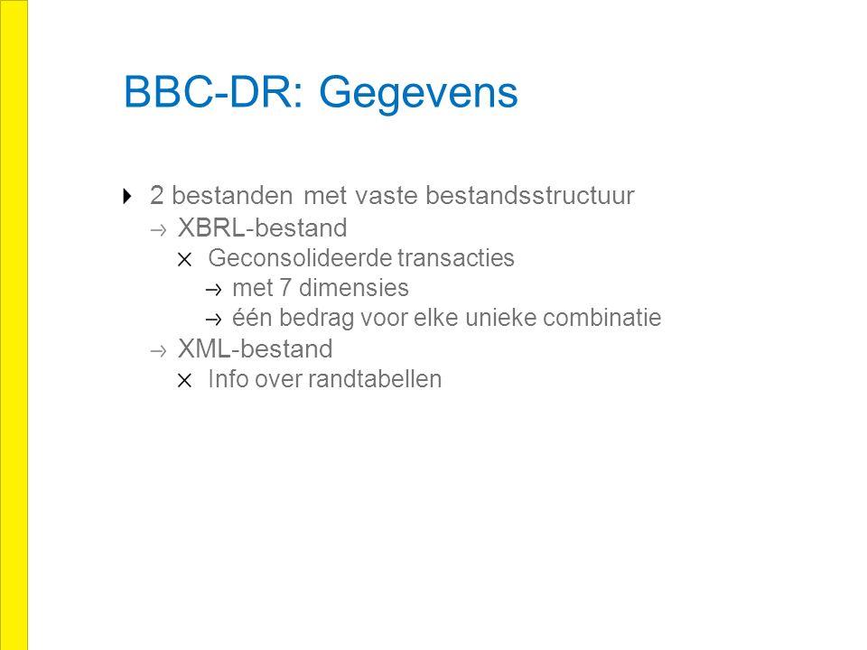 BBC-DR: Gegevens 2 bestanden met vaste bestandsstructuur XBRL-bestand Geconsolideerde transacties met 7 dimensies één bedrag voor elke unieke combinatie XML-bestand Info over randtabellen