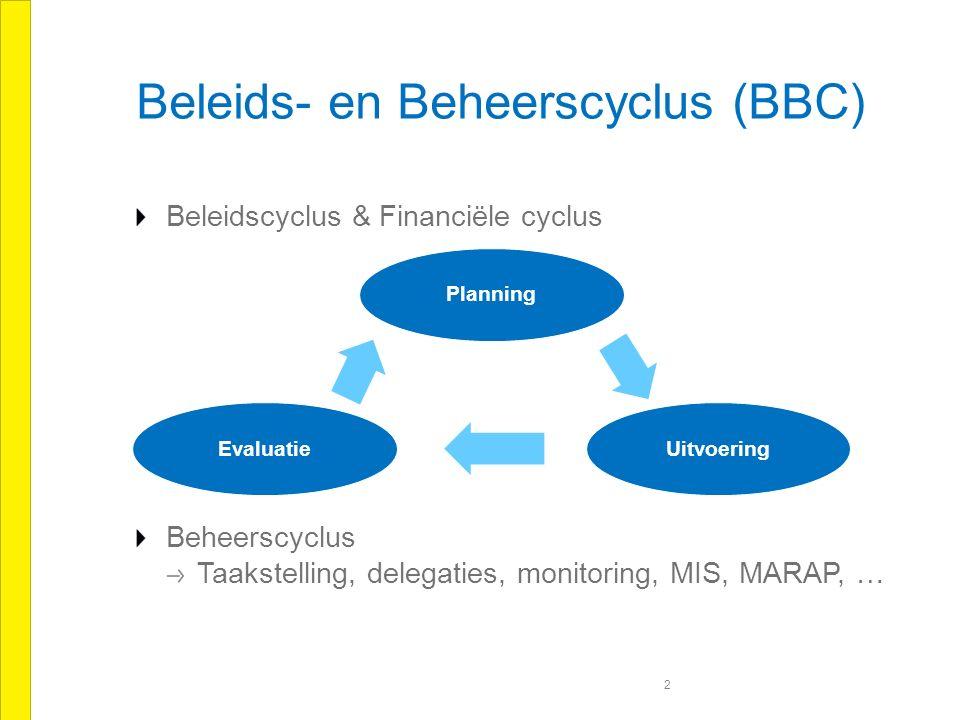 Beleids- en Beheerscyclus (BBC) Beleidscyclus & Financiële cyclus Beheerscyclus Taakstelling, delegaties, monitoring, MIS, MARAP, … 2 PlanningUitvoeringEvaluatie