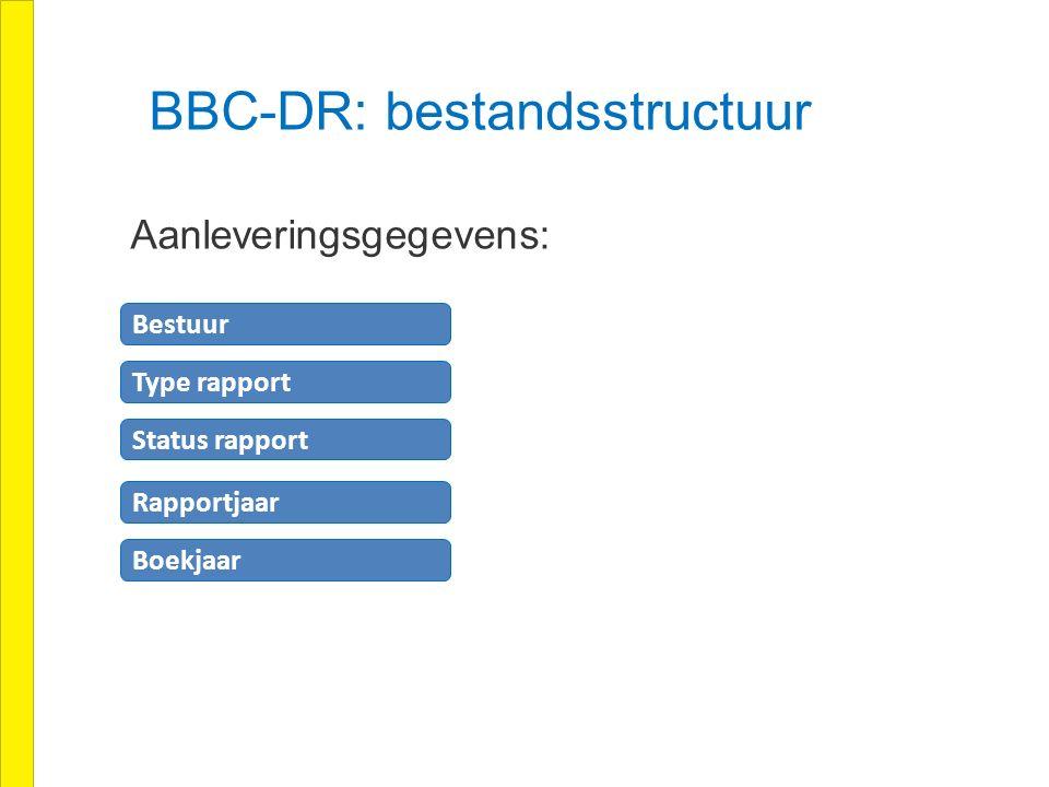 BBC-DR: bestandsstructuur Bestuur Type rapport Status rapport Rapportjaar Boekjaar Aanleveringsgegevens: