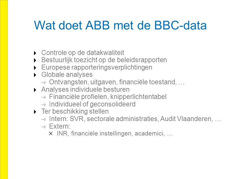 Wat doet ABB met de BBC-data Controle op de datakwaliteit Bestuurlijk toezicht op de beleidsrapporten Europese rapporteringsverplichtingen Globale analyses Ontvangsten, uitgaven, financiële toestand, … Analyses individuele besturen Financiële profielen, knipperlichtentabel Individueel of geconsolideerd Ter beschikking stellen Intern: SVR, sectorale administraties, Audit Vlaanderen, … Extern: INR, financiële instellingen, academici, …