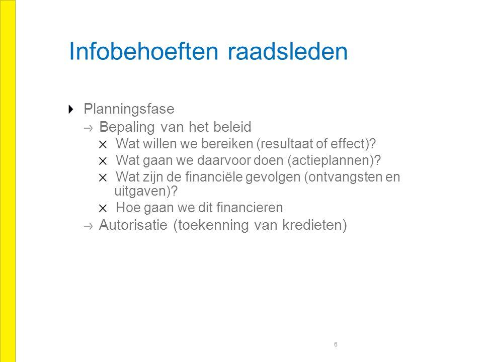 Infobehoeften raadsleden Evaluatiefase Evaluatie van het beleid Wat hebben we bereikt (resultaat of effect).