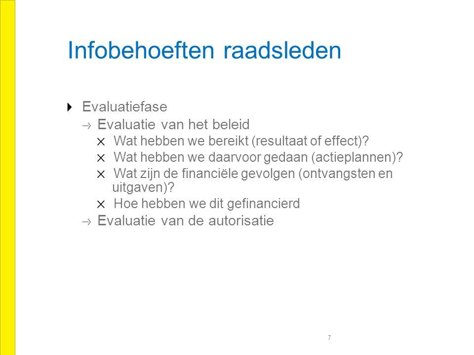 Infobehoeften Vlaamse overheid ABB Beleidsinformatie Bestuurlijk toezicht op de beleidsrapporten Vlaamse context Planlastvermindering Externe audit … Europese context Rapportering aan Instituut Nationale Rekeningen (ESR) Kwartaalrapporteringen aan Federale overheid (Six- pack)