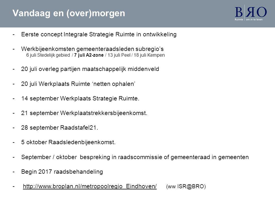 Vandaag en (over)morgen -Eerste concept Integrale Strategie Ruimte in ontwikkeling -Werkbijeenkomsten gemeenteraadsleden subregio's 6 juli Stedelijk g