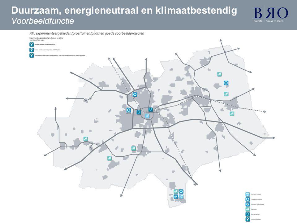 Duurzaam, energieneutraal en klimaatbestendig Voorbeeldfunctie