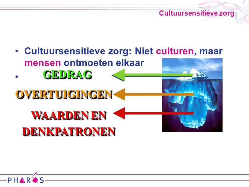 Cultuursensitieve zorg Cultuursensitieve zorg: Niet culturen, maar mensen ontmoeten elkaar GEDRAGGEDRAG OVERTUIGINGENOVERTUIGINGEN WAARDEN EN DENKPATRONEN DENKPATRONEN