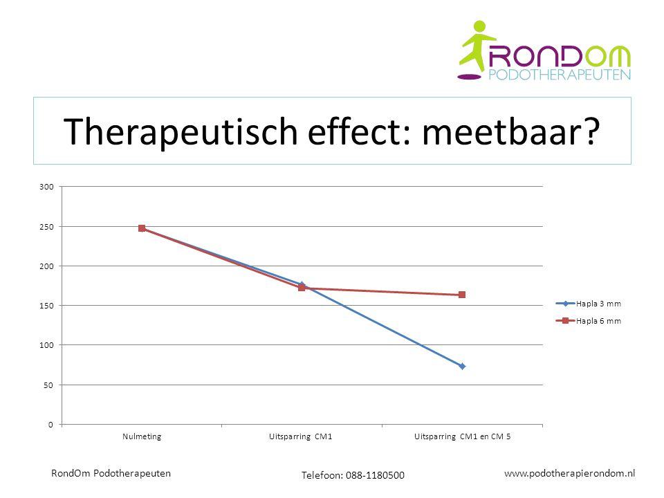www.podotherapierondom.nl Telefoon: 088-1180500 RondOm Podotherapeuten Therapeutisch effect: meetbaar