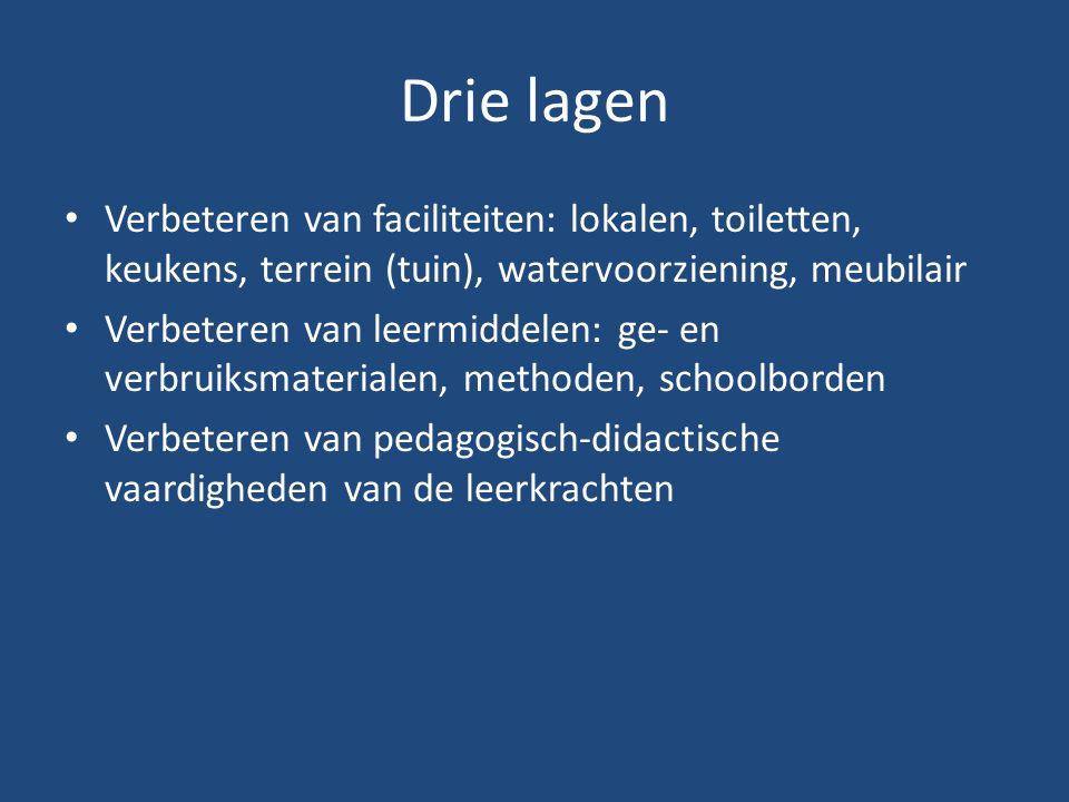 Drie lagen Verbeteren van faciliteiten: lokalen, toiletten, keukens, terrein (tuin), watervoorziening, meubilair Verbeteren van leermiddelen: ge- en verbruiksmaterialen, methoden, schoolborden Verbeteren van pedagogisch-didactische vaardigheden van de leerkrachten