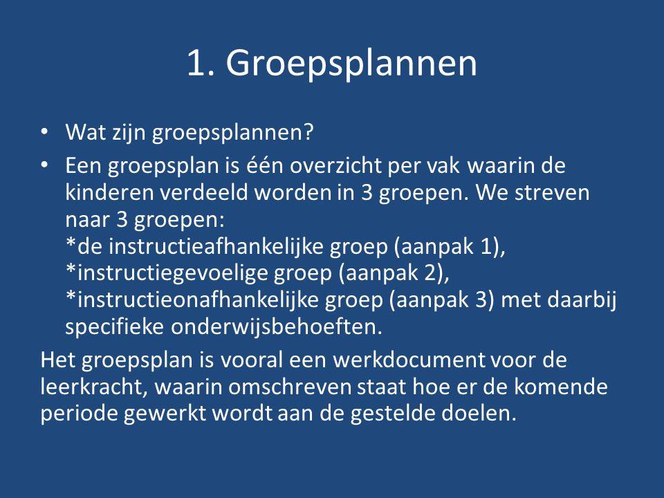 1. Groepsplannen Wat zijn groepsplannen.