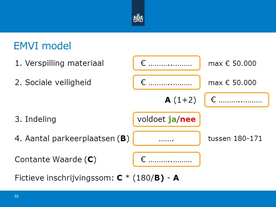 EMVI model 32 Contante Waarde (C) € ………..……… 1. Verspilling materiaal € ………..……… 2. Sociale veiligheid € ………..……… 3. Indeling voldoet ja/nee 4. Aantal