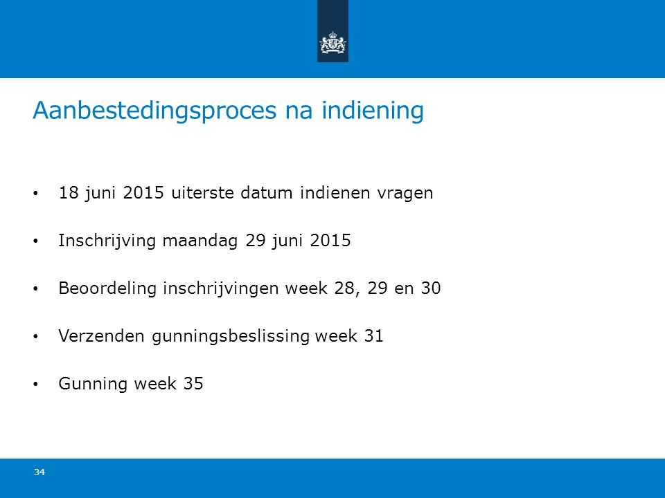 Aanbestedingsproces na indiening 18 juni 2015 uiterste datum indienen vragen Inschrijving maandag 29 juni 2015 Beoordeling inschrijvingen week 28, 29