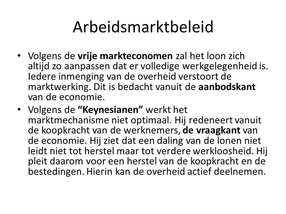 Arbeidsmarktbeleid Volgens de vrije markteconomen zal het loon zich altijd zo aanpassen dat er volledige werkgelegenheid is.