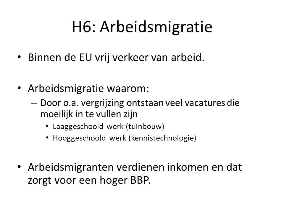 H6: Arbeidsmigratie Binnen de EU vrij verkeer van arbeid.
