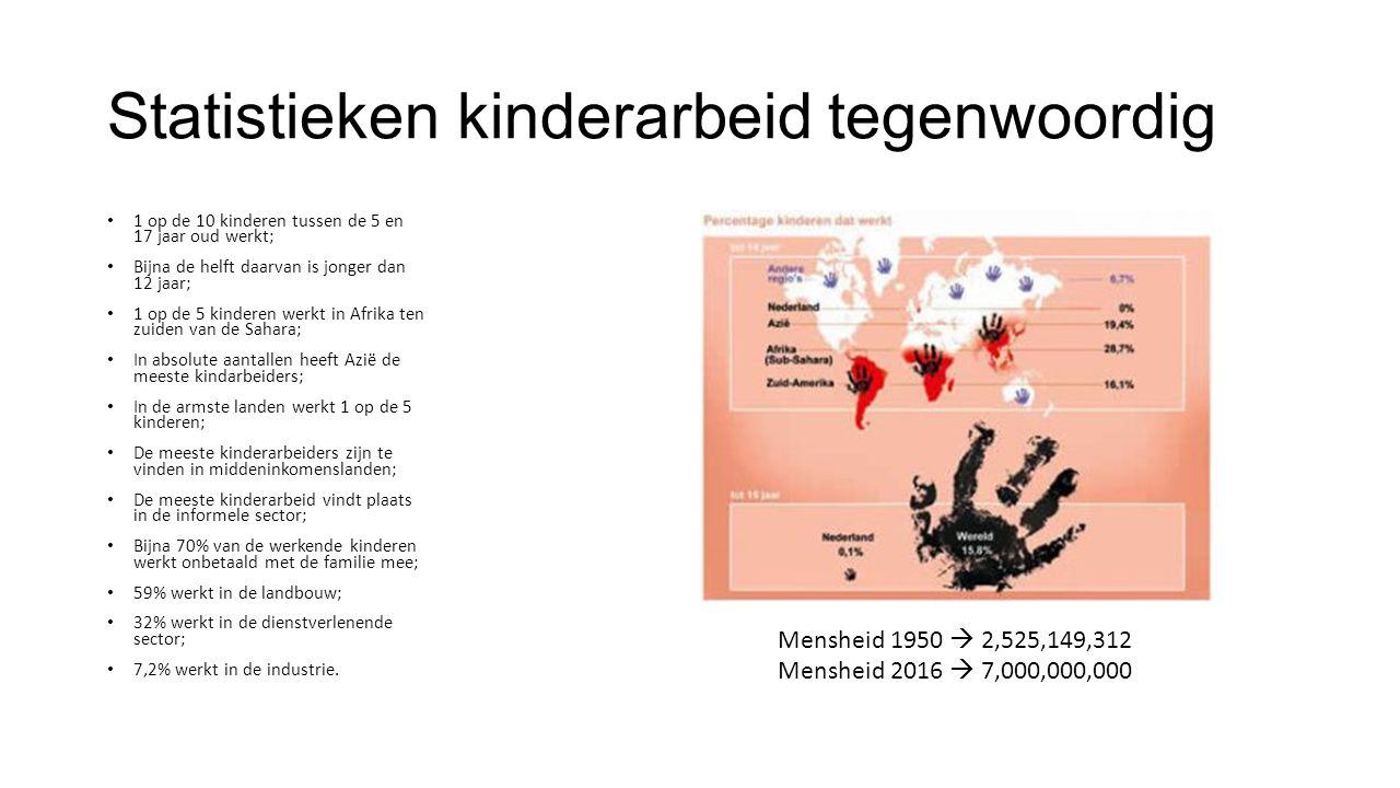 Kinderarbeid en haar gevolgen Wat zijn de gevolgen van kinderarbeid.