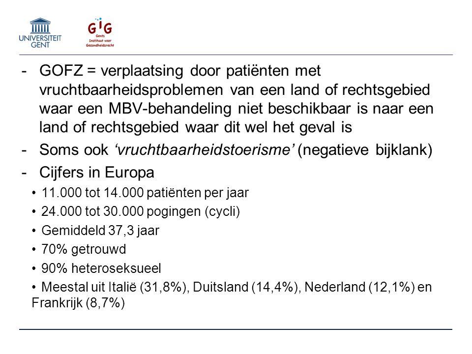 -GOFZ = verplaatsing door patiënten met vruchtbaarheidsproblemen van een land of rechtsgebied waar een MBV-behandeling niet beschikbaar is naar een land of rechtsgebied waar dit wel het geval is -Soms ook 'vruchtbaarheidstoerisme' (negatieve bijklank) -Cijfers in Europa 11.000 tot 14.000 patiënten per jaar 24.000 tot 30.000 pogingen (cycli) Gemiddeld 37,3 jaar 70% getrouwd 90% heteroseksueel Meestal uit Italië (31,8%), Duitsland (14,4%), Nederland (12,1%) en Frankrijk (8,7%)