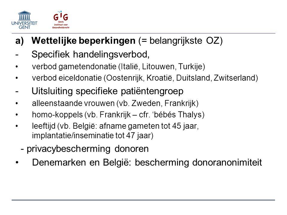 a)Wettelijke beperkingen (= belangrijkste OZ) -Specifiek handelingsverbod, verbod gametendonatie (Italië, Litouwen, Turkije) verbod eiceldonatie (Oostenrijk, Kroatië, Duitsland, Zwitserland) -Uitsluiting specifieke patiëntengroep alleenstaande vrouwen (vb.