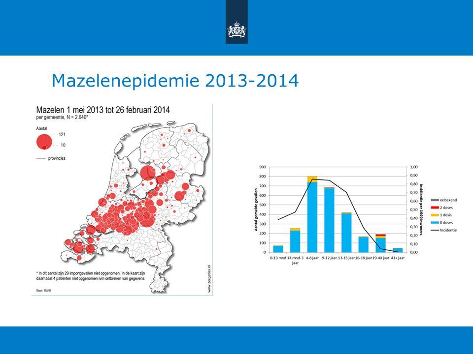 Mazelenepidemie 2013-2014