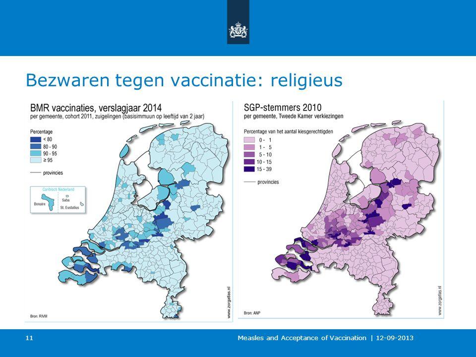 Bezwaren tegen vaccinatie: religieus Measles and Acceptance of Vaccination | 12-09-2013 11