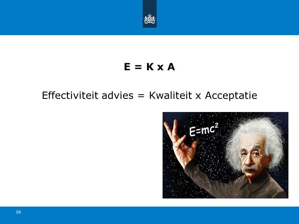 E = K x A Effectiviteit advies = Kwaliteit x Acceptatie 26