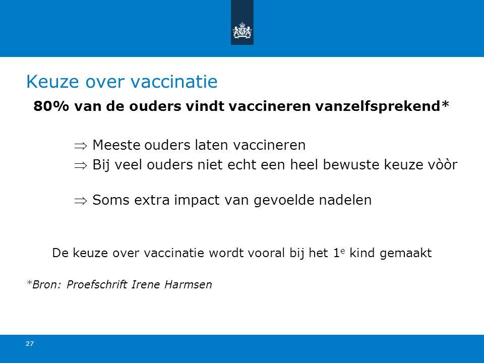 Keuze over vaccinatie 80% van de ouders vindt vaccineren vanzelfsprekend*  Meeste ouders laten vaccineren  Bij veel ouders niet echt een heel bewuste keuze vòòr  Soms extra impact van gevoelde nadelen De keuze over vaccinatie wordt vooral bij het 1 e kind gemaakt *Bron: Proefschrift Irene Harmsen 27