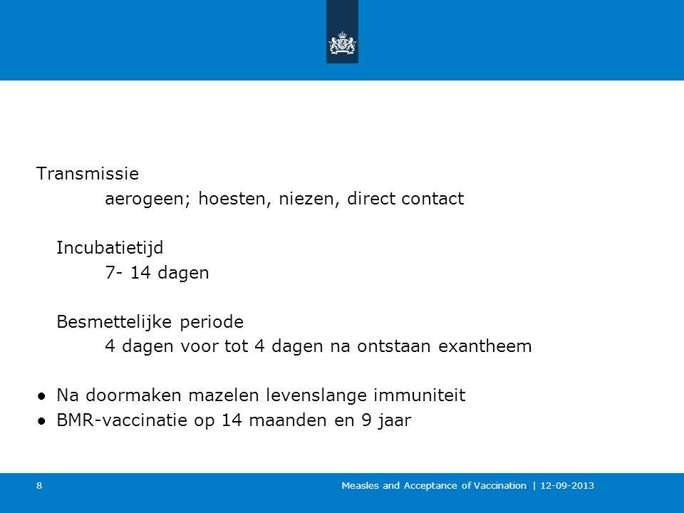 Maternale kinkhoestvaccinatie 29 Advies Gezondheidsraad dec 2015 Nog geen besluit minister Nu al vaccineren.
