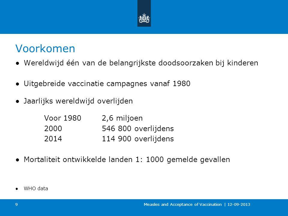Extra vaccinaties ●Extra vaccinaties mogelijk via huisarts of vaccinatiecentrum ●Voor eigen rekening.