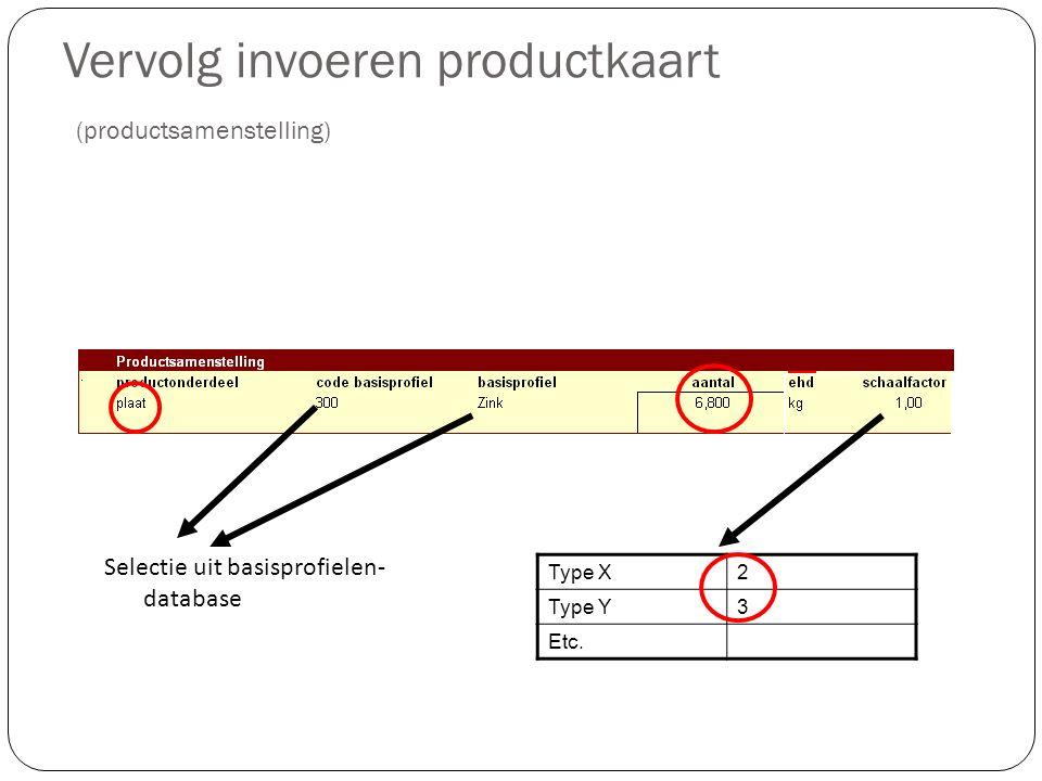 Vervolg invoeren productkaart (productsamenstelling) Type X2 Type Y3 Etc.