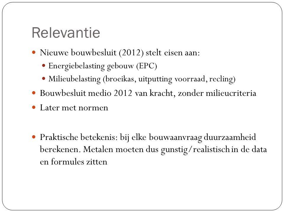 Relevantie Nieuwe bouwbesluit (2012) stelt eisen aan: Energiebelasting gebouw (EPC) Milieubelasting (broeikas, uitputting voorraad, recling) Bouwbesluit medio 2012 van kracht, zonder milieucriteria Later met normen Praktische betekenis: bij elke bouwaanvraag duurzaamheid berekenen.