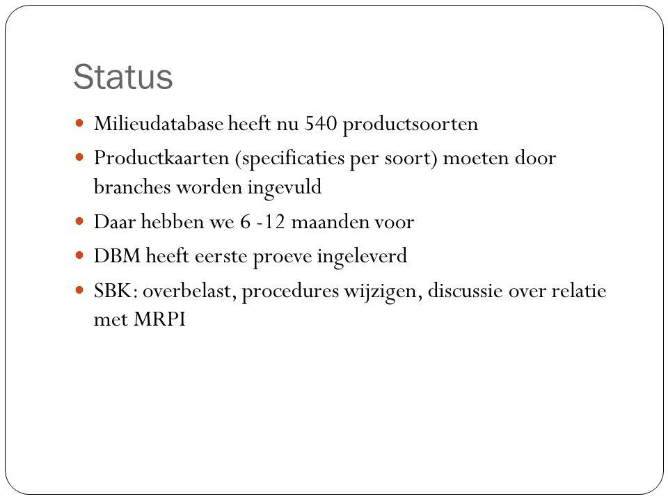 Status Milieudatabase heeft nu 540 productsoorten Productkaarten (specificaties per soort) moeten door branches worden ingevuld Daar hebben we 6 -12 maanden voor DBM heeft eerste proeve ingeleverd SBK: overbelast, procedures wijzigen, discussie over relatie met MRPI