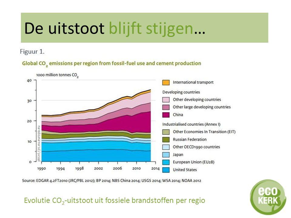 De uitstoot blijft stijgen… Evolutie CO 2 -uitstoot uit fossiele brandstoffen per regio