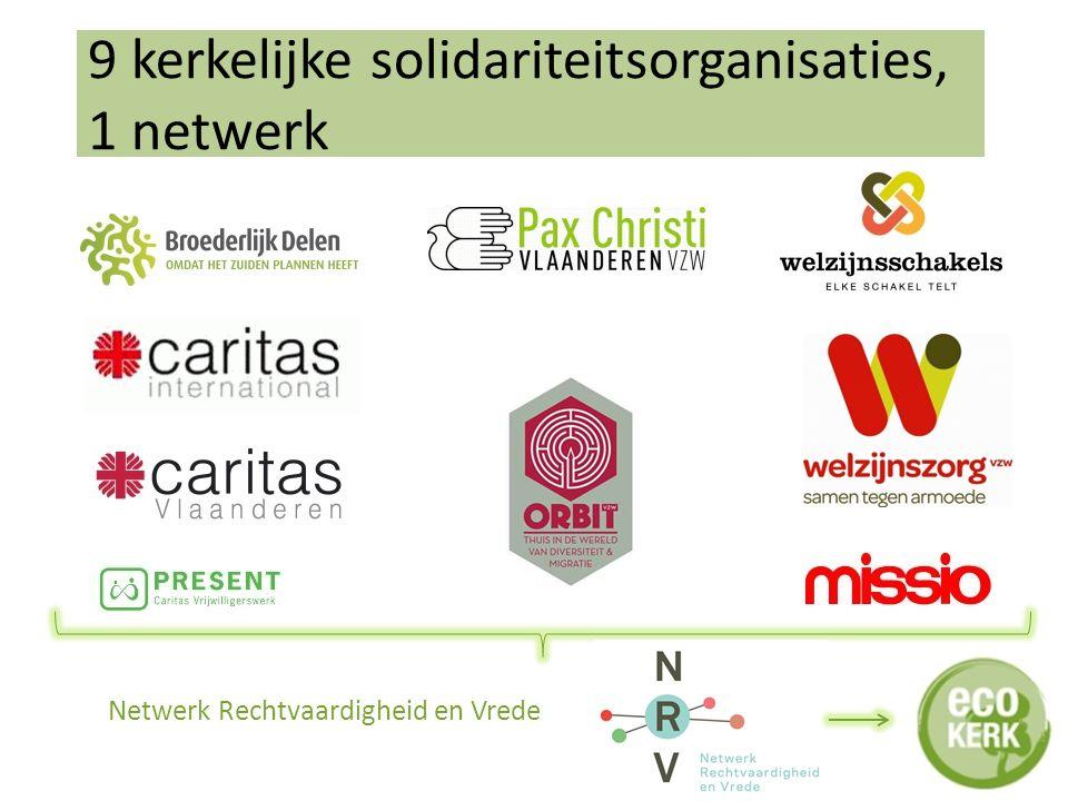 9 kerkelijke solidariteitsorganisaties, 1 netwerk Netwerk Rechtvaardigheid en Vrede