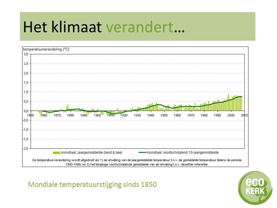 Het klimaat verandert… Mondiale temperatuurstijging sinds 1850