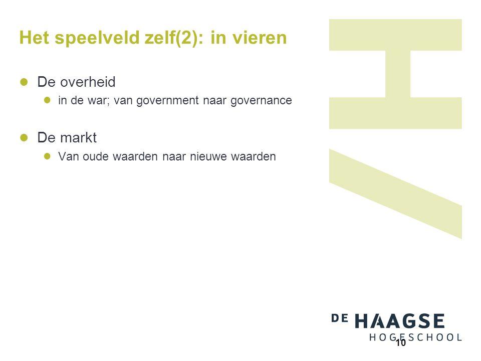 Het speelveld zelf(2): in vieren De overheid in de war; van government naar governance De markt Van oude waarden naar nieuwe waarden 10