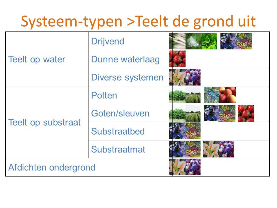 Systeem-typen >Teelt de grond uit Teelt op water Drijvend Dunne waterlaag Diverse systemen Teelt op substraat Potten Goten/sleuven Substraatbed Substraatmat Afdichten ondergrond