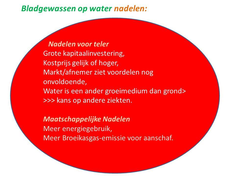 Bladgewassen op water nadelen: Nadelen voor teler Grote kapitaalinvestering, Kostprijs gelijk of hoger, Markt/afnemer ziet voordelen nog onvoldoende, Water is een ander groeimedium dan grond> >>> kans op andere ziekten.