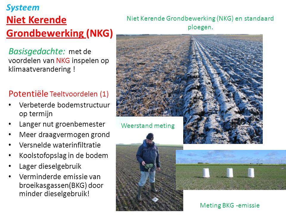 Systeem Niet Kerende Grondbewerking (NKG) Basisgedachte: met de voordelen van NKG inspelen op klimaatverandering .
