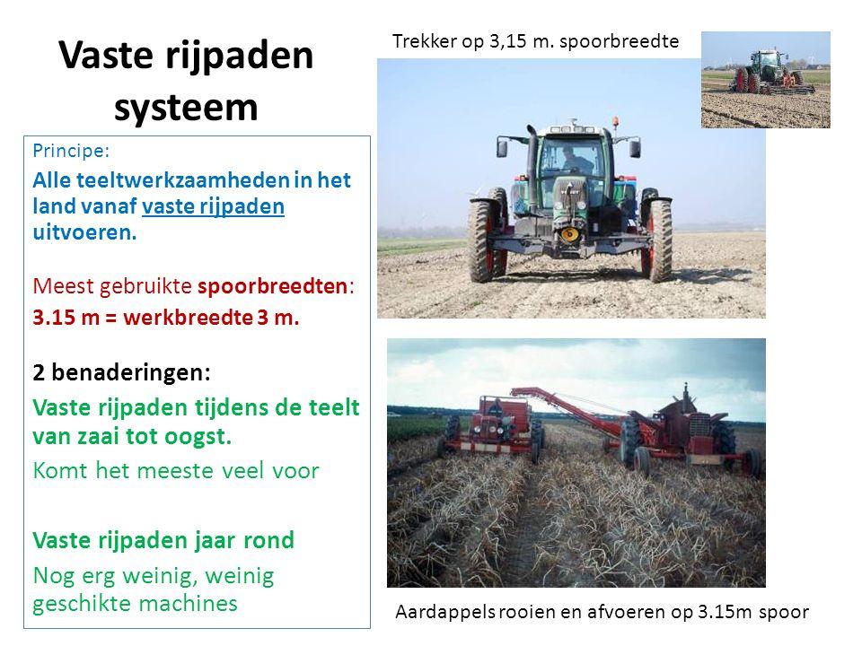 Vaste rijpaden systeem Principe: Alle teeltwerkzaamheden in het land vanaf vaste rijpaden uitvoeren.