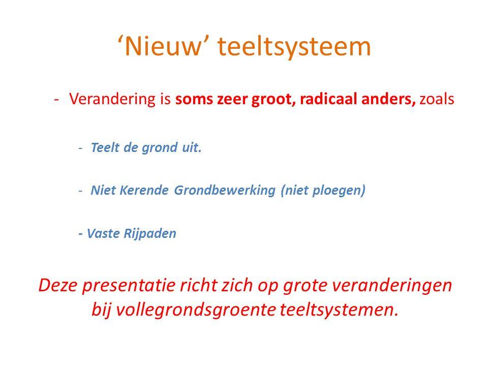 'Nieuw' teeltsysteem -Verandering is soms zeer groot, radicaal anders, zoals -Teelt de grond uit.
