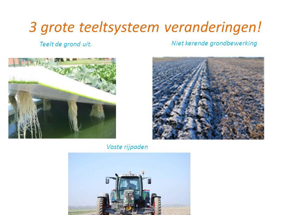 3 grote teeltsysteem veranderingen! Teelt de grond uit. Vaste rijpaden Niet kerende grondbewerking